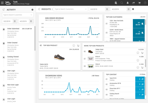 Reps can harness the data from our activity and insights dashboard to plan smarter orders for their retailers.