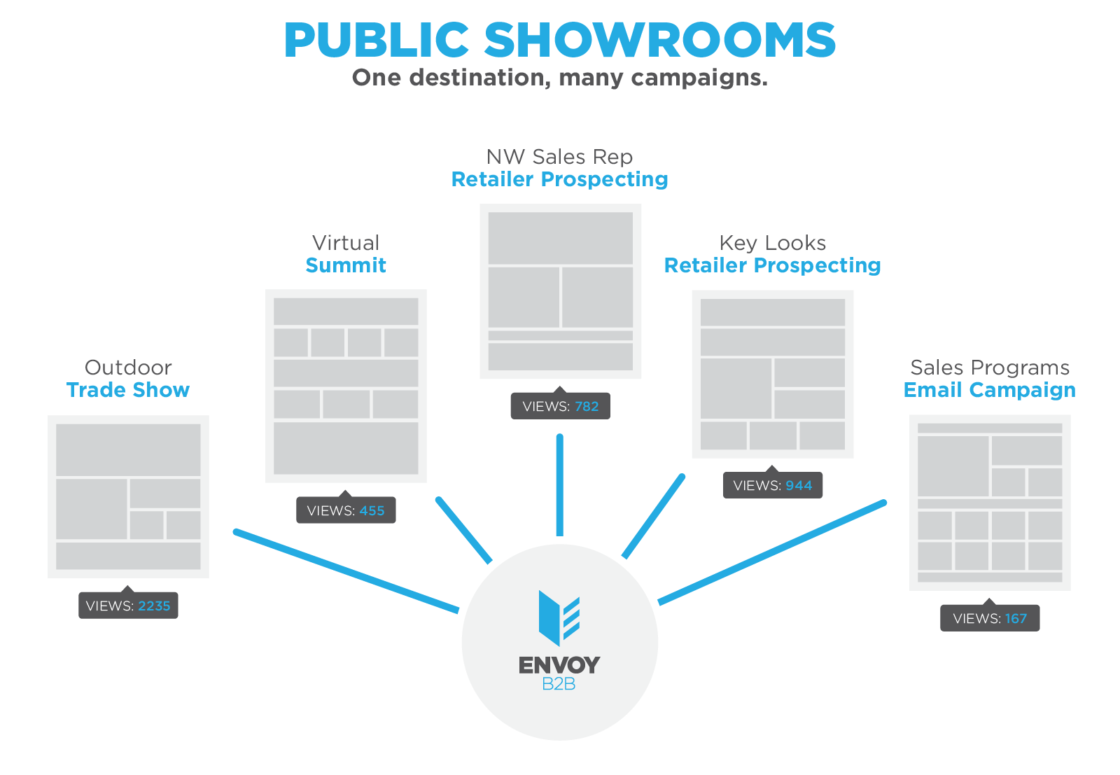 blog_v21_public_showroom_graphic-01