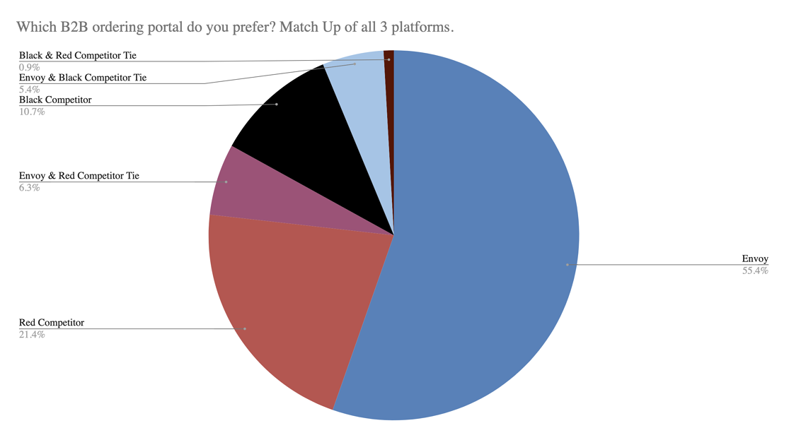 pizza-chart-2